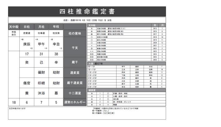 1P PDF鑑定