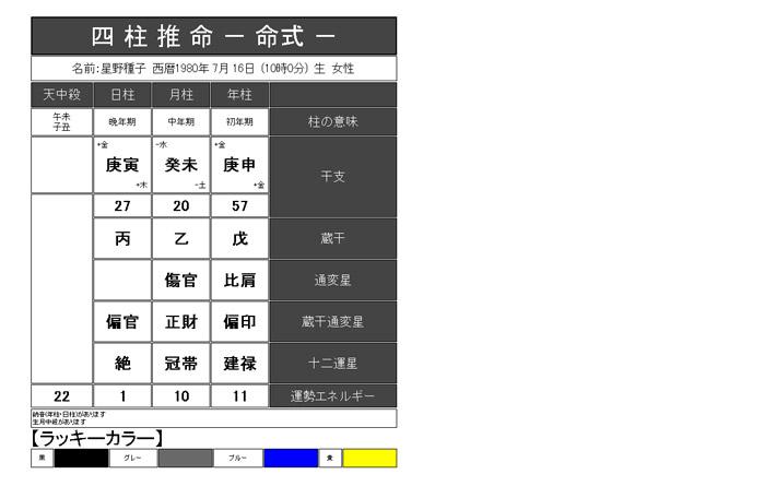 簡易鑑定&ラッキーカラー